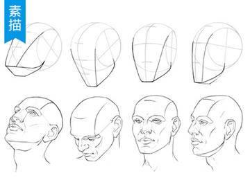 【Proko素描基础】5分钟学会各角度画脸绘画教程