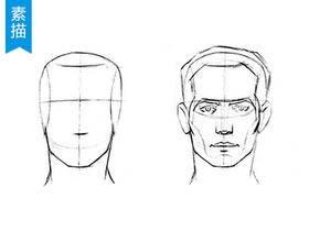 【Proko素描基础】3分钟学会画正脸手绘凯时娱乐
