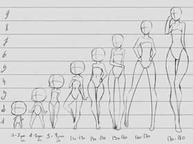 动漫绘画学习:怎么画动漫的人体比例(动漫人体比例)
