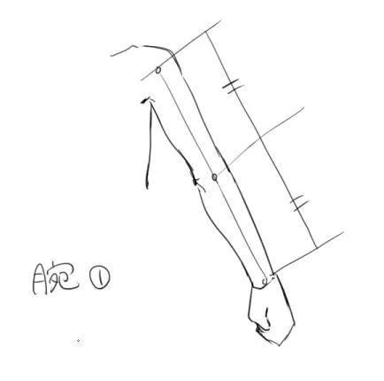 怎么画手臂?人物上肢结构及画法详解,告别僵硬!