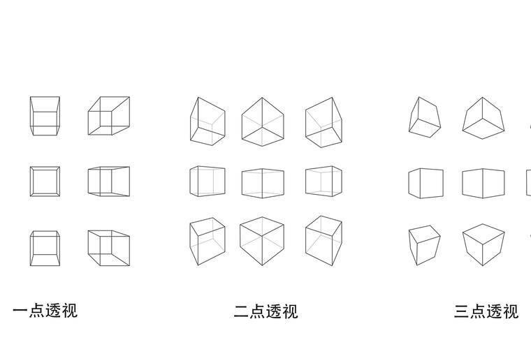 插画漫画入门基础班(柯柯/萧羽/钟文豪),临摹练习1,正式学员