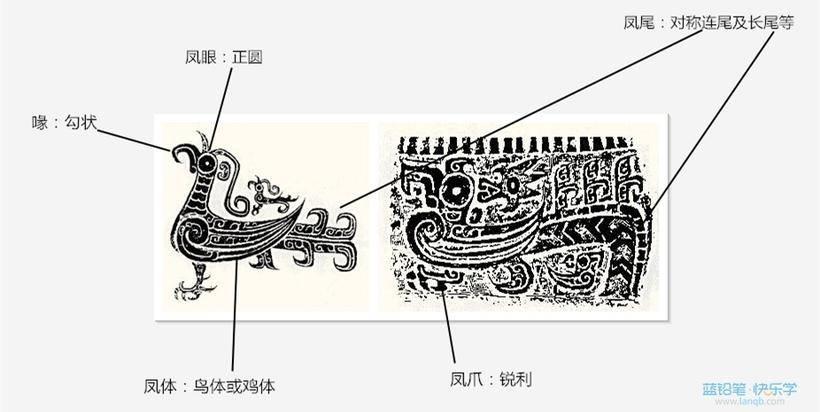 龙凤手绘古风素材