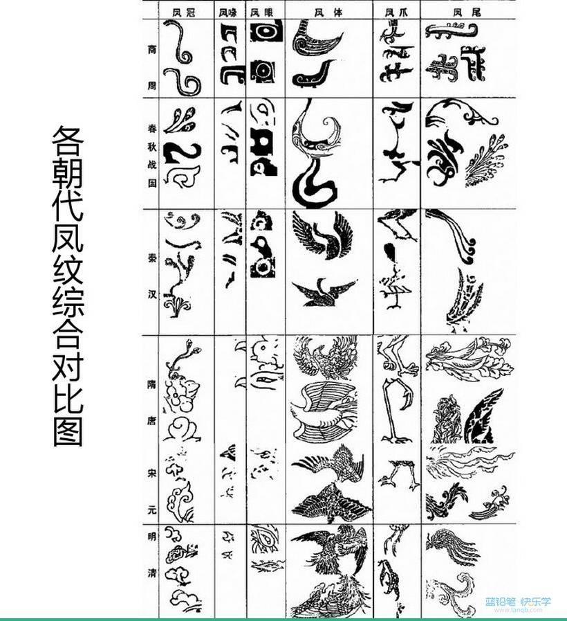 古风器物壁纸手绘