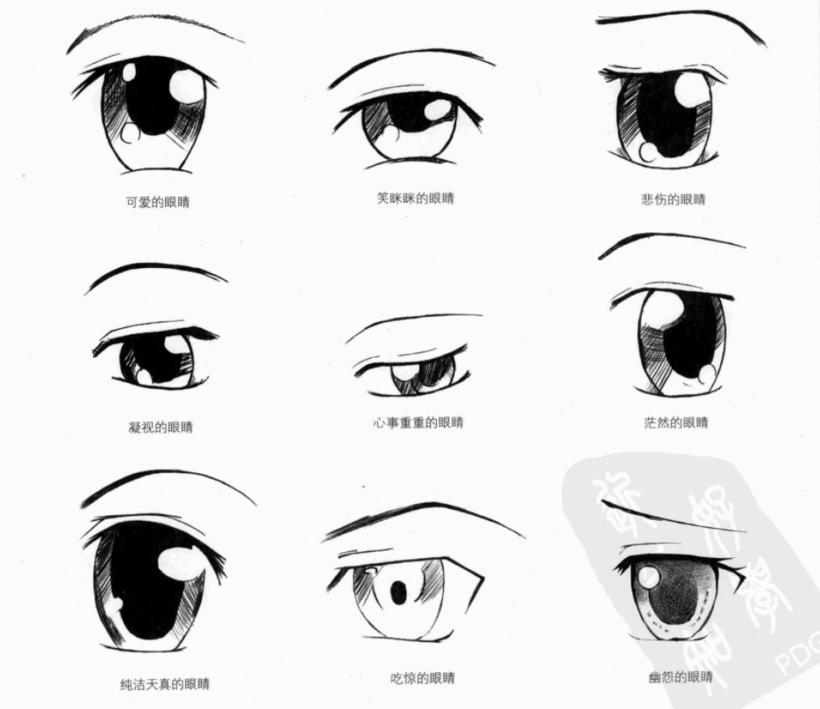 不同表情下的漫画人物眼睛特征