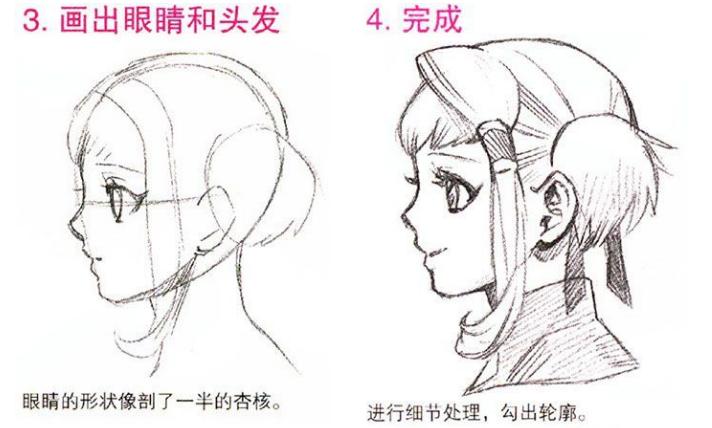 【动漫绘画学习】人物五官斜面图和侧面图的画法