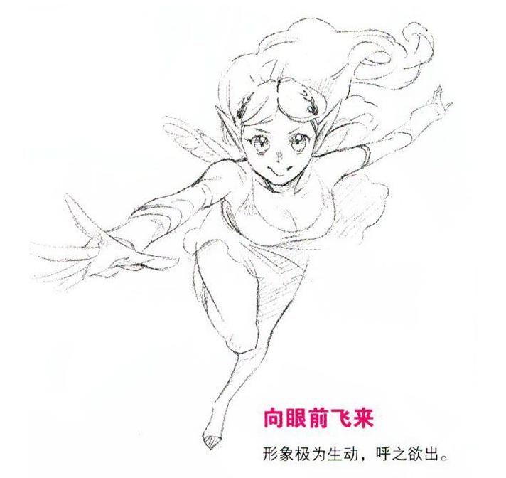 【动漫绘画学习】如何画好动漫人物的俯视图和仰视图
