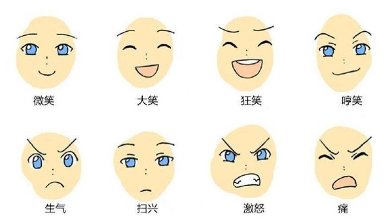 漫画人物表情难点解析及其应用