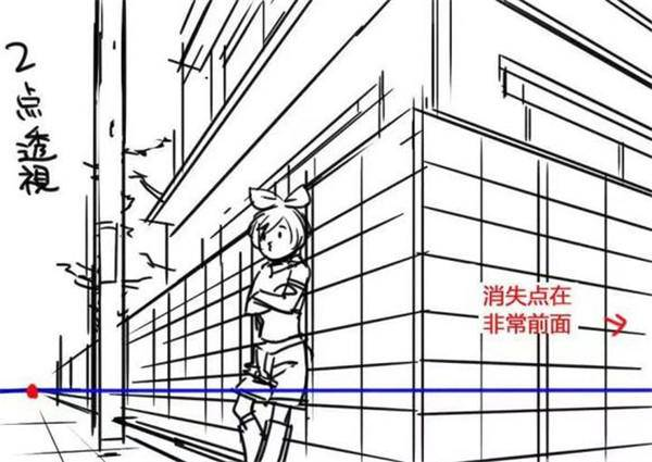 漫画中的透视应用详解:二点透视