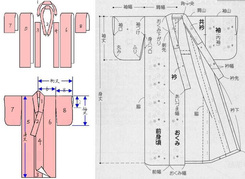 动漫女生常见衣服画法——日式和服篇-资讯-蓝铅笔