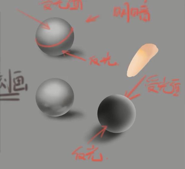 【光影必学】三种光源下的素描球体光影解析_绘画教程