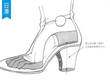【动漫人物】不同类型的高跟鞋画法教程