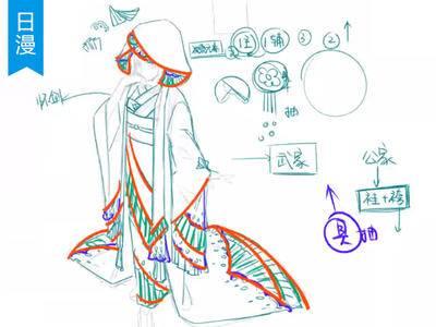 【日式插画】人物服饰的剪裁设计_绘画教程