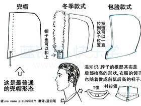 【翻译教程】连帽衫兜帽的参考资料_绘画教程
