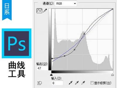 【日系教程】PS隐藏功能大解密(曲线工具)_绘画教程